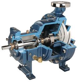 Industrial Pump Repair Dynamic Balancing And Pump Motor